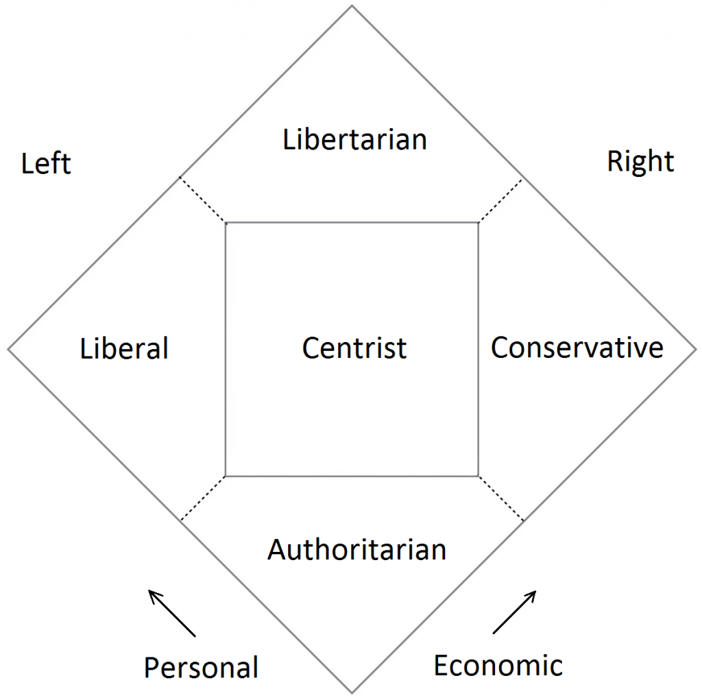 This image has an empty alt attribute; its file name is Nolan_chart_normal-1024x1021.png